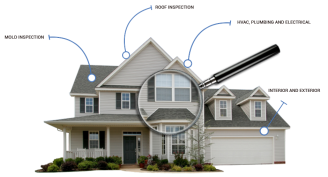 home-inspections_house