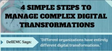 Managing Complex Digital Transformations in Data Science Industry